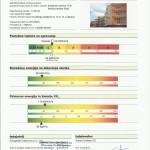 Energetska izkaznica - Savski breg - OBJEKT A