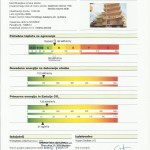 Energetska izkaznica - OBJEKT C