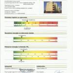 Energetska izkaznica - OBJEKT D