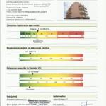 Energetska izkaznica - Savski breg - OBJEKT E