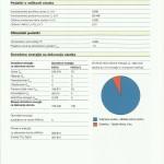 Energetska izkaznica - TARA - OBJEKT B - 2.stran