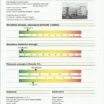 Merjena energetska izkaznica - 2.gimnazija - 1.stran