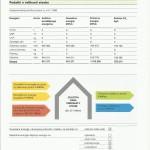 Merjena energetska izkaznica - 2.gimnazija - 2.stran
