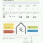 Energetska izkaznica - DOM TISKA - 2.stran