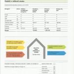 Energetska izkaznica - Likozarjeva 3 - 2.stran