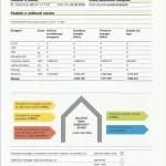 Energetska izkaznica - Poslovna stavba DELO - 2.stran