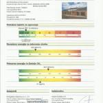 Energetska izkaznica - VRTEC NAKLO - 1.stran