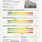 Energetska izkaznica - CU Brežice