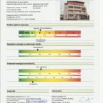 Energetska izkaznica - MALE HOČE - 1.stran