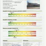 Energetska izkaznica - TSO