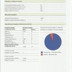 Energetska izkaznica - Bistriški kotiček