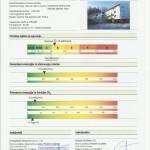 Energetska izkaznica - Bolfenk