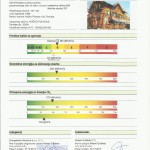 Energetska izkaznica - Martin 1