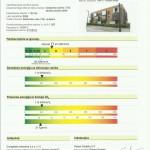 Energetska izkaznica DK 1