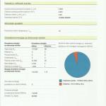 Energetska izkaznica - DK 2