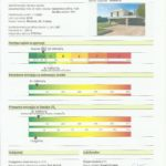 Energetska izkaznica - Trebnje