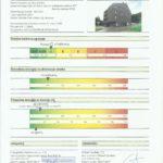 Energetska izkaznica Villa Mari
